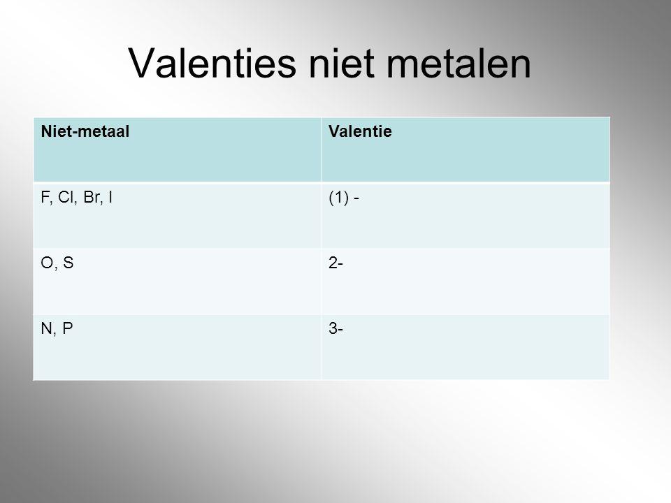 Valenties niet metalen Niet-metaalValentie F, Cl, Br, I(1) - O, S2- N, P3-