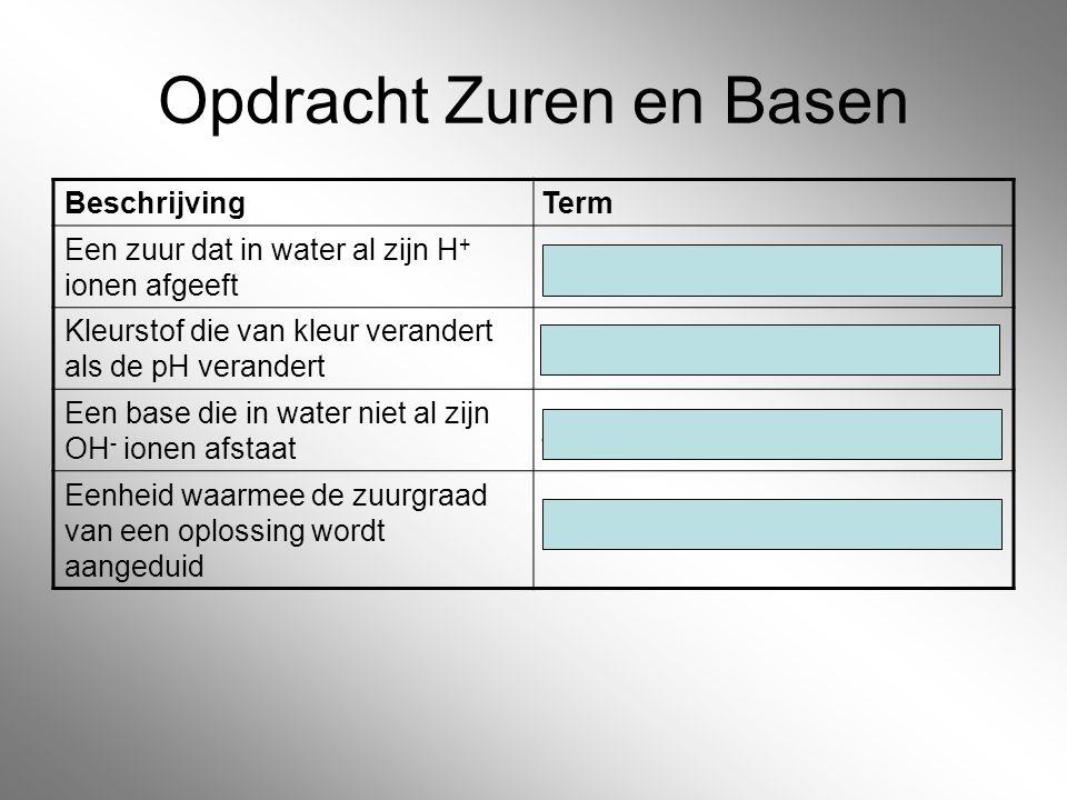 Opdracht Zuren en Basen Beschrijving Term Een zuur dat in water al zijn H + ionen afgeeft sterk zuur Kleurstof die van kleur verandert als de pH veran