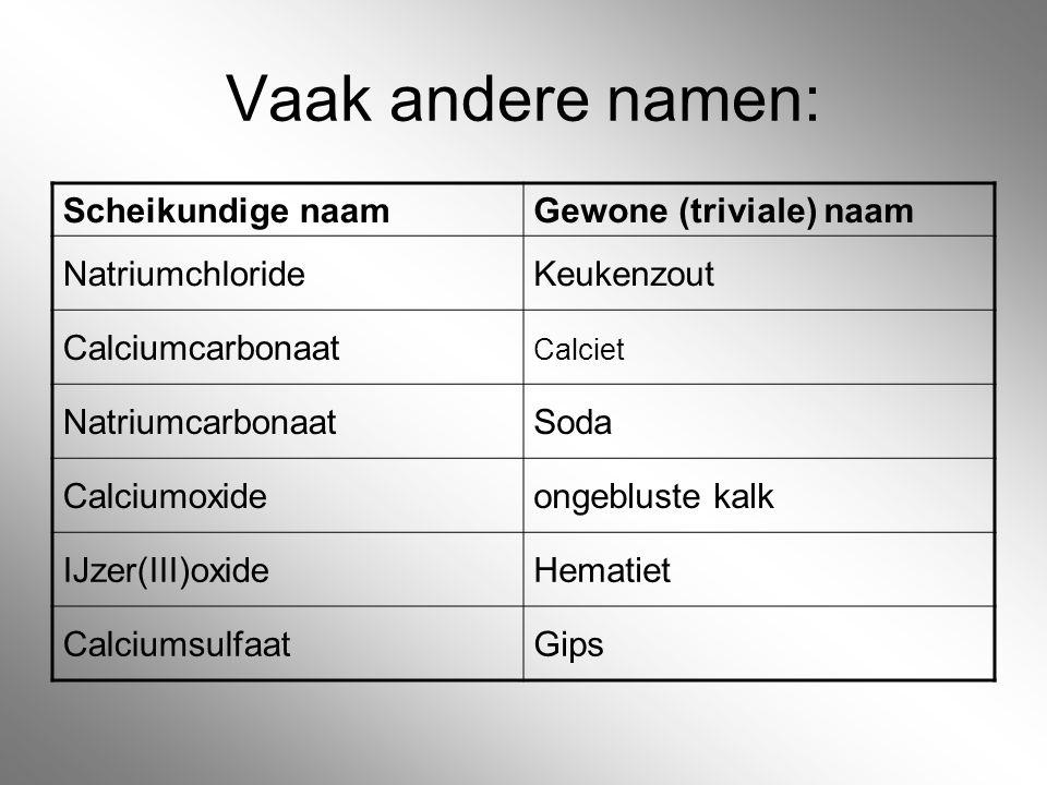 Vaak andere namen: Scheikundige naam Gewone (triviale) naam Natriumchloride Keukenzout Calciumcarbonaat Calciet Natriumcarbonaat Soda Calciumoxide ong