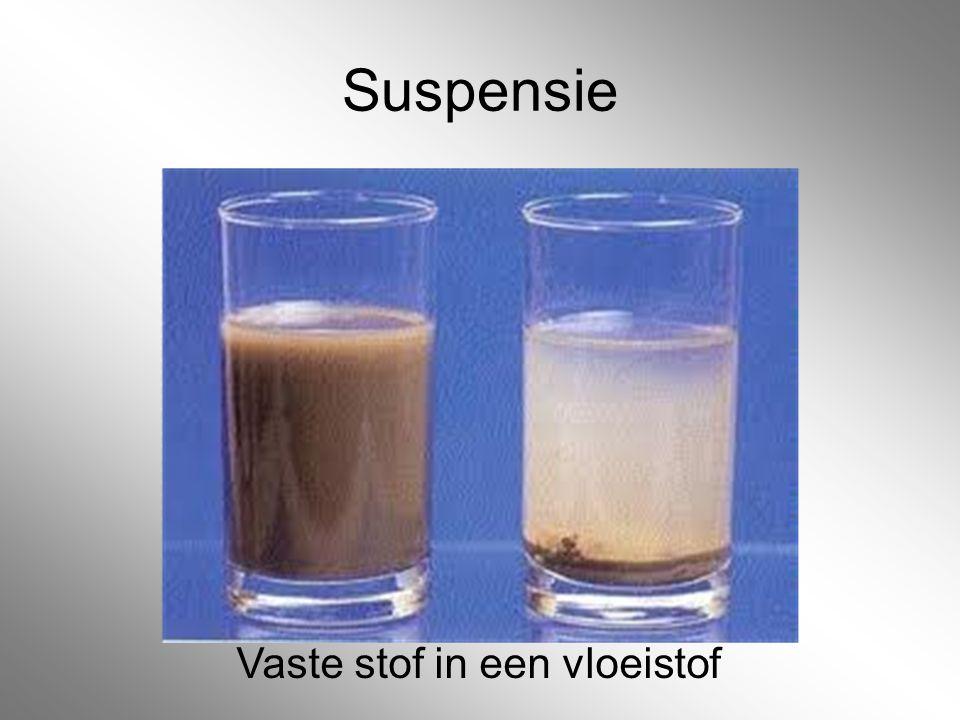 Suspensie Vaste stof in een vloeistof