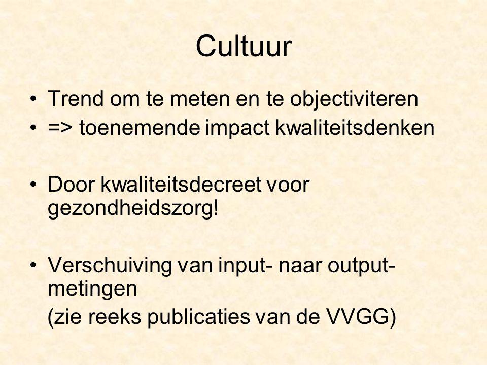 Cultuur Trend om te meten en te objectiviteren => toenemende impact kwaliteitsdenken Door kwaliteitsdecreet voor gezondheidszorg.