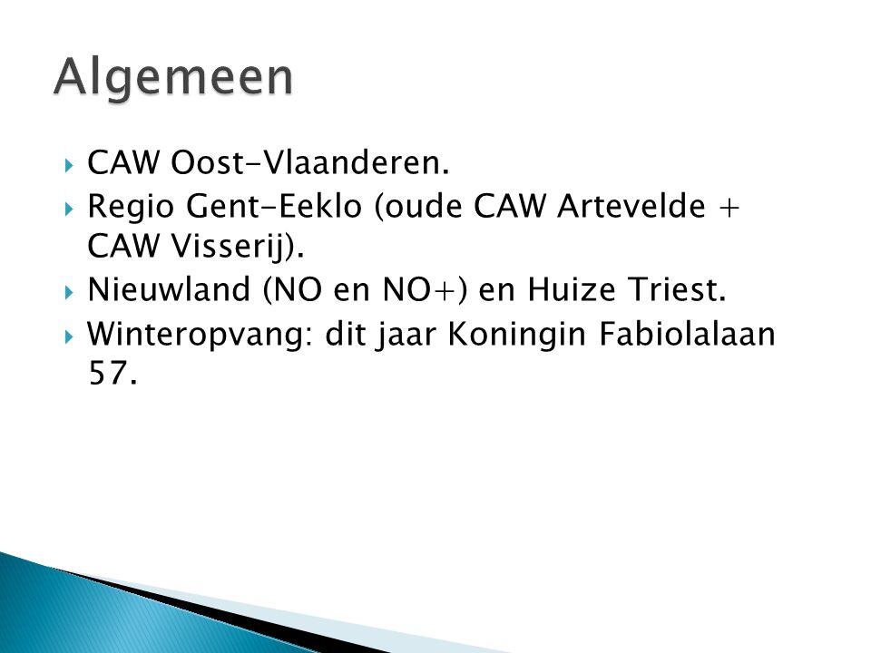  CAW Oost-Vlaanderen.  Regio Gent-Eeklo (oude CAW Artevelde + CAW Visserij).