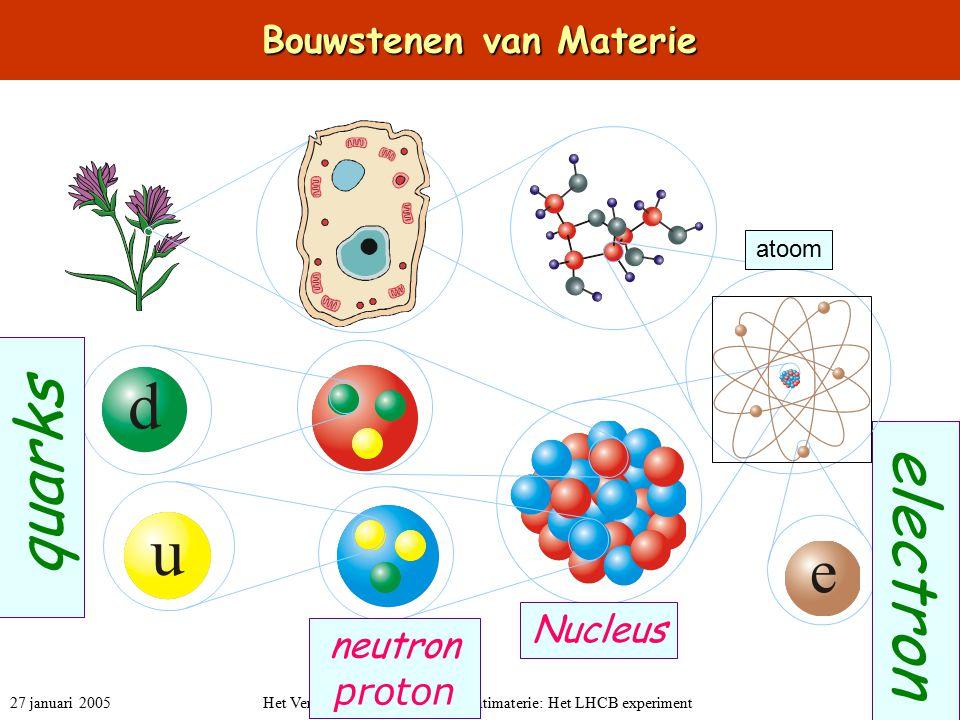1 27 januari 2005Het Verschil tussen Materie en Antimaterie: Het LHCB experiment Bouwstenen van Materie quarks electron Nucleus neutron proton atoom