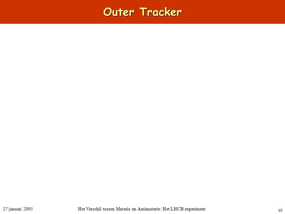 10 27 januari 2005Het Verschil tussen Materie en Antimaterie: Het LHCB experiment Outer Tracker