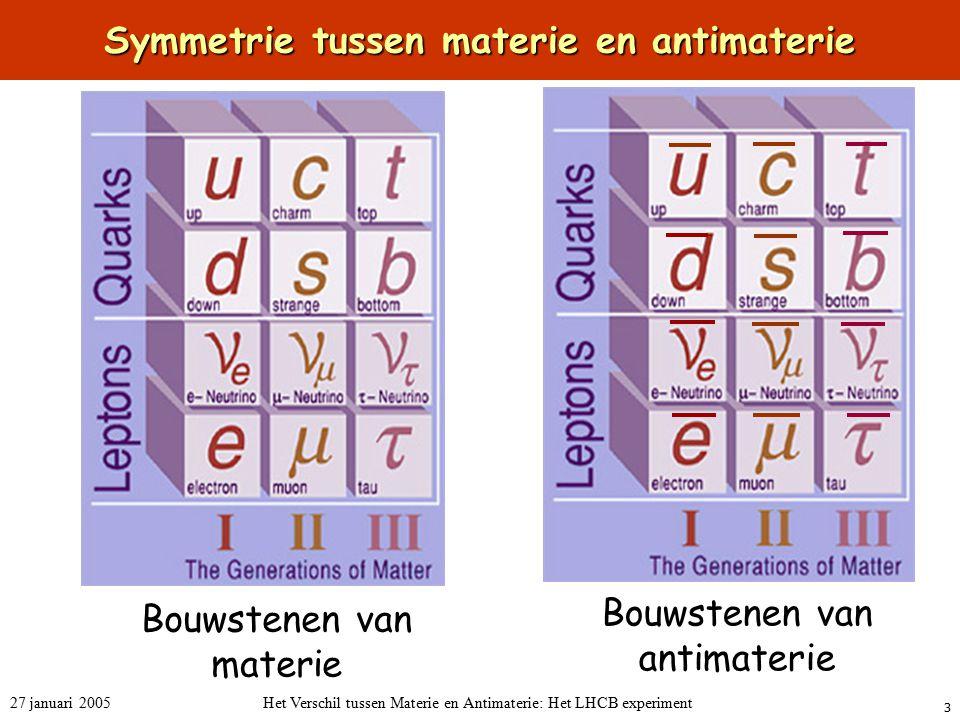 3 27 januari 2005Het Verschil tussen Materie en Antimaterie: Het LHCB experiment Symmetrie tussen materie en antimaterie Bouwstenen van materie Bouwstenen van antimaterie