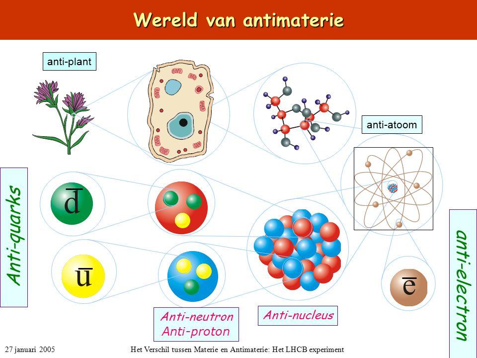 4 27 januari 2005Het Verschil tussen Materie en Antimaterie: Het LHCB experiment Wereld van antimaterie Anti-quarks anti-electron Anti-nucleus Anti-neutron Anti-proton anti-atoom anti-plant