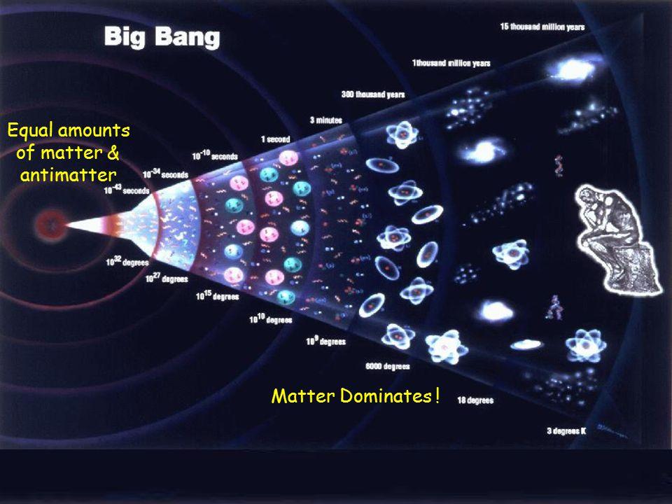 5 27 januari 2005Het Verschil tussen Materie en Antimaterie: Het LHCB experiment Big Bang Cosmology Equal amounts of matter & antimatter Matter Dominates !