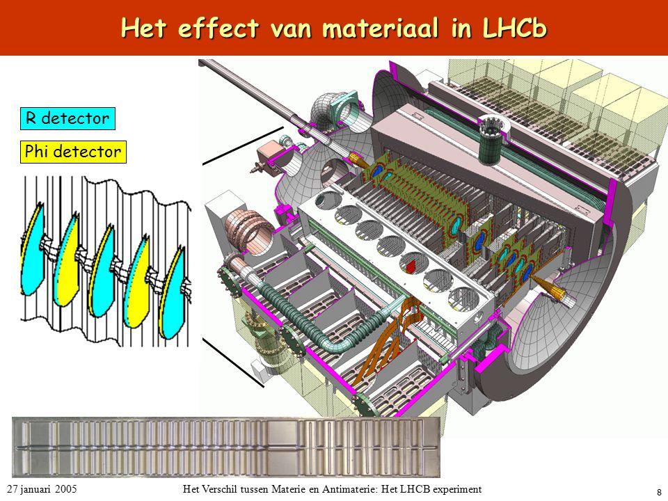 8 27 januari 2005Het Verschil tussen Materie en Antimaterie: Het LHCB experiment Het effect van materiaal in LHCb R detector Phi detector