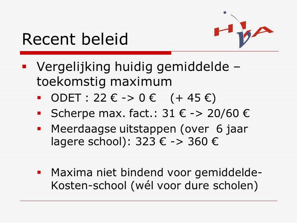 Recent beleid  Vergelijking huidig gemiddelde – toekomstig maximum  ODET : 22 € -> 0 € (+ 45 €)  Scherpe max.