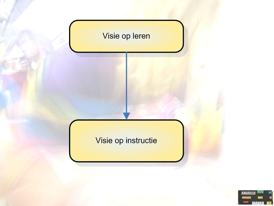 Algemeen model cognitief functioneren Assumpties informatieverwerkend model: –Informatieverwerking (kennisopbouw en leren) gebeurt in stappen.