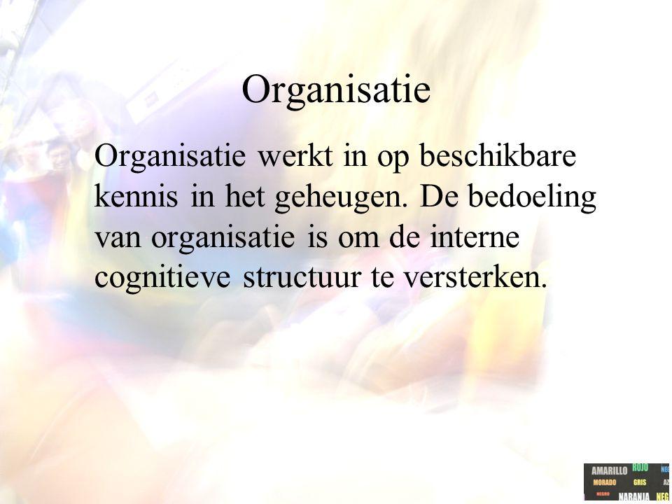 Organisatie Organisatie werkt in op beschikbare kennis in het geheugen. De bedoeling van organisatie is om de interne cognitieve structuur te versterk