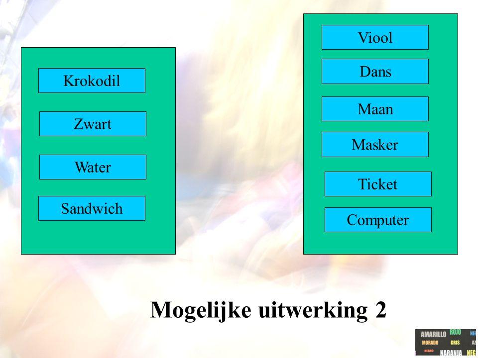 In deze voorbeelden van kennisorganisatie worden verschillende niveaus van integratie van netwerken in schema's afgebeeld.