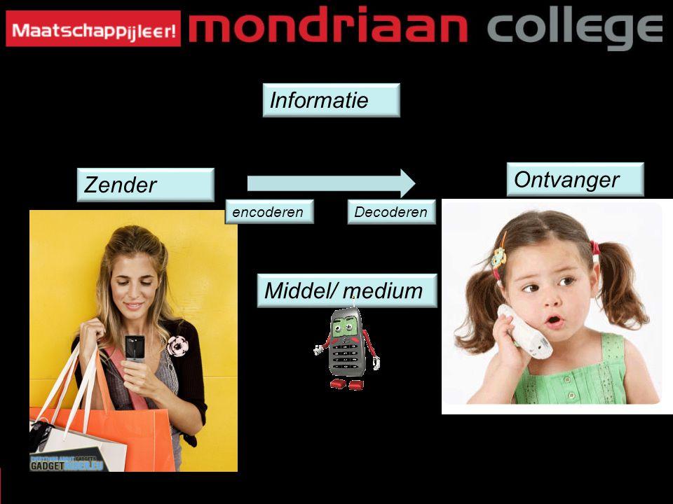 """6 MASSAMEDIA Zender Ontvanger Middel/ medium Informatie """" Ik ben later thuis"""" encoderenDecoderen"""