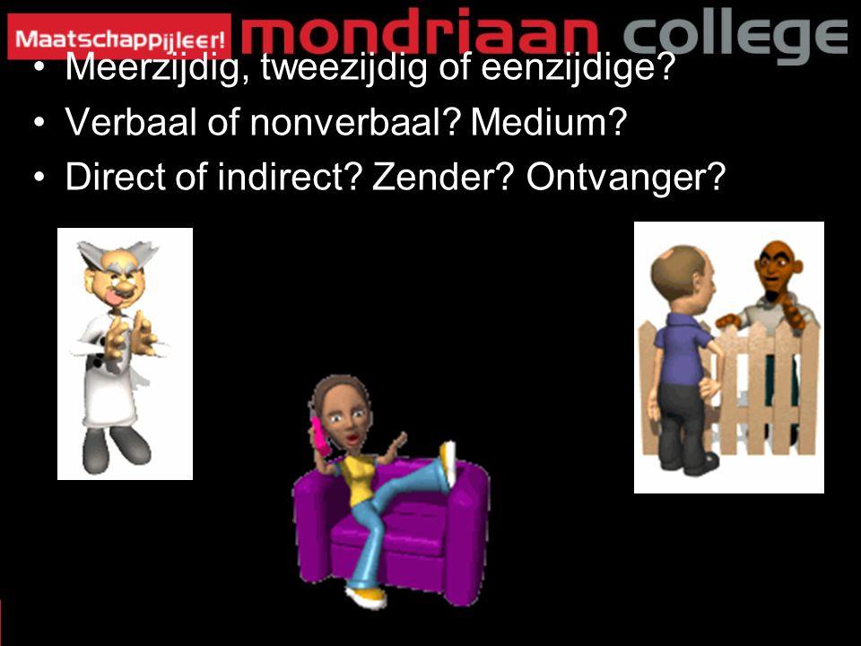 Meerzijdig, tweezijdig of eenzijdige? Verbaal of nonverbaal? Medium? Direct of indirect? Zender? Ontvanger? 9