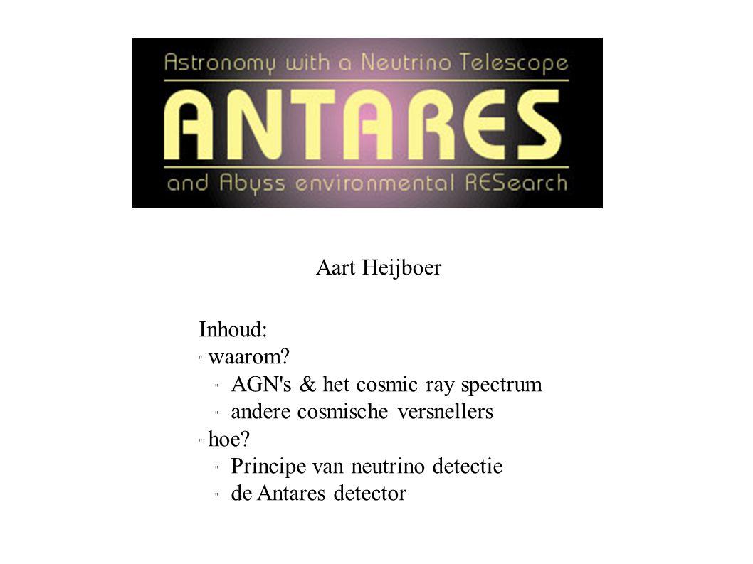 Aart Heijboer Inhoud: