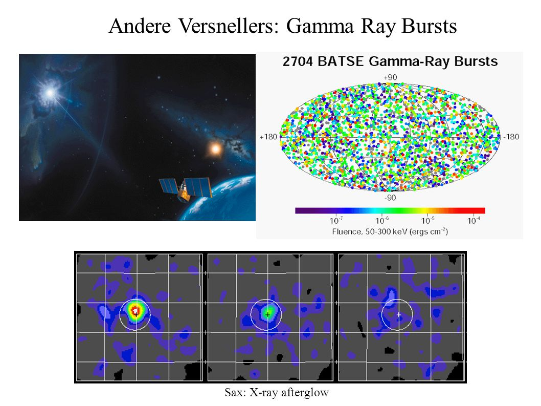 Andere Versnellers: Gamma Ray Bursts Sax: X-ray afterglow