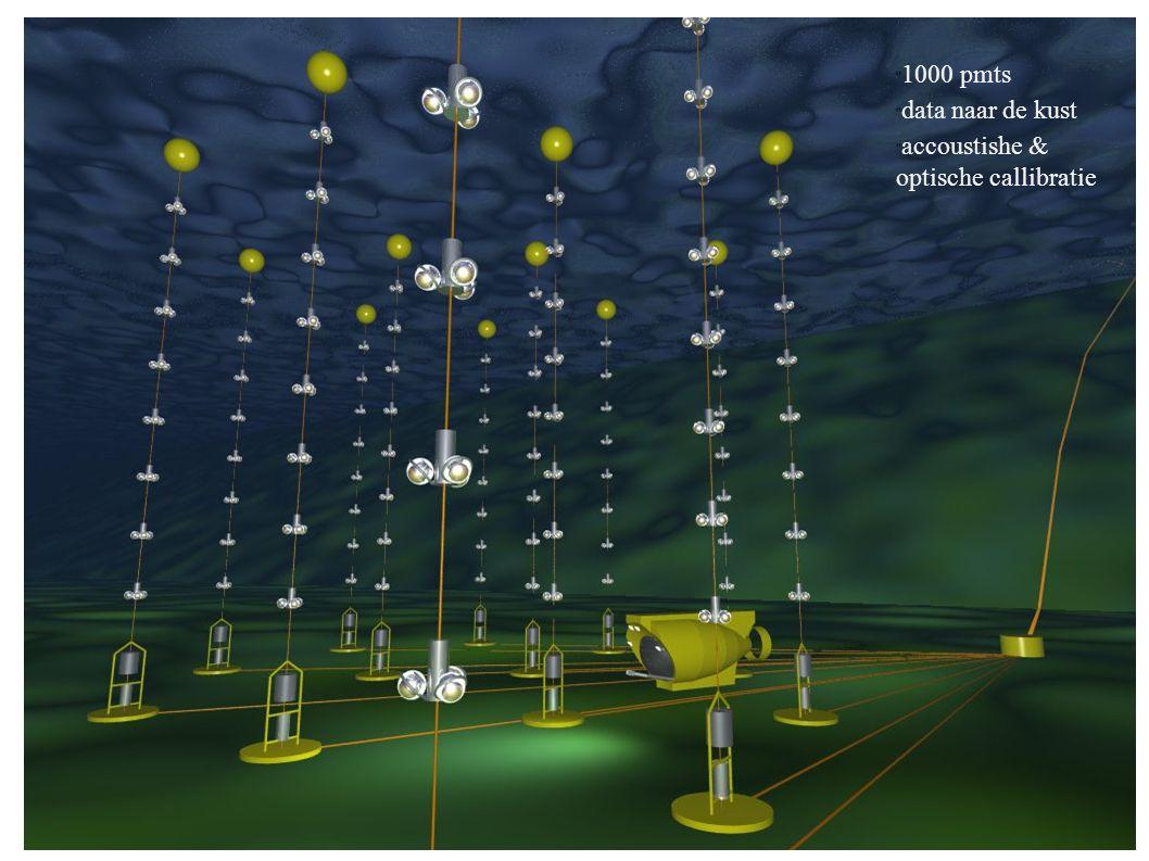 1000 pmts data naar de kust accoustishe & optische callibratie