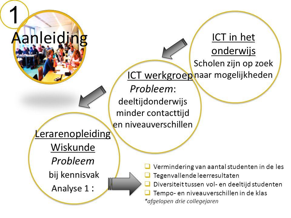 Aanleiding 1 ICT in het onderwijs Scholen zijn op zoek naar mogelijkheden ICT werkgroep Probleem: deeltijdonderwijs minder contacttijd en niveauverschillen Lerarenopleiding Wiskunde Probleem bij kennisvak Analyse 1 :  Vermindering van aantal studenten in de les  Tegenvallende leerresultaten  Diversiteit tussen vol- en deeltijd studenten  Tempo- en niveauverschillen in de klas *afgelopen drie collegejaren