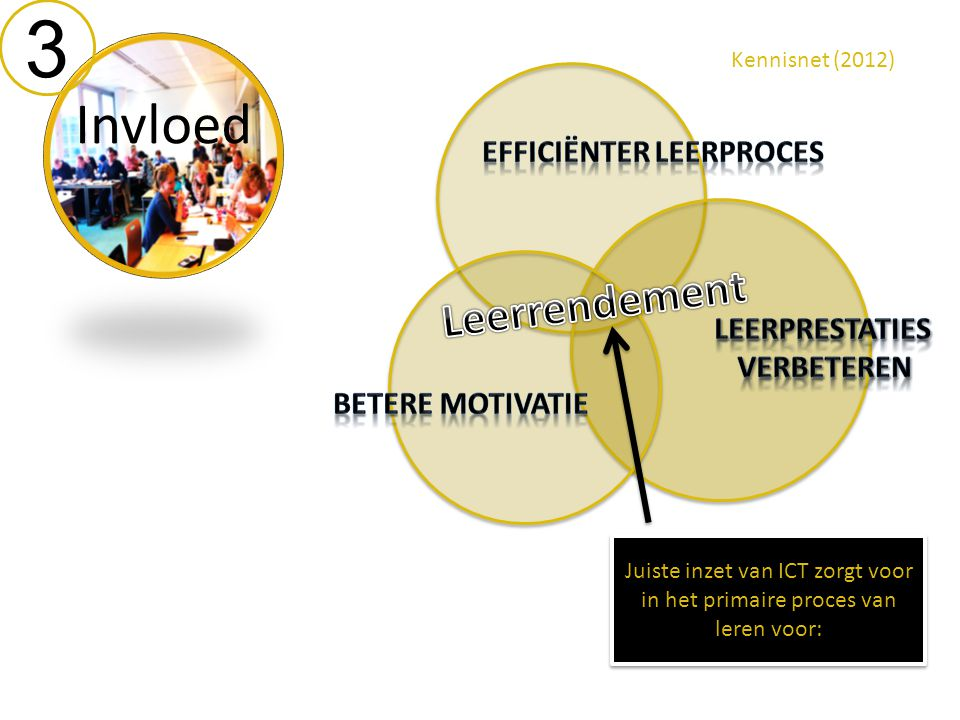 Invloed 3 Kennisnet (2012) Juiste inzet van ICT zorgt voor in het primaire proces van leren voor: