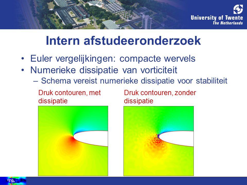 Intern afstudeeronderzoek Euler vergelijkingen: compacte wervels Numerieke dissipatie van vorticiteit –Schema vereist numerieke dissipatie voor stabil