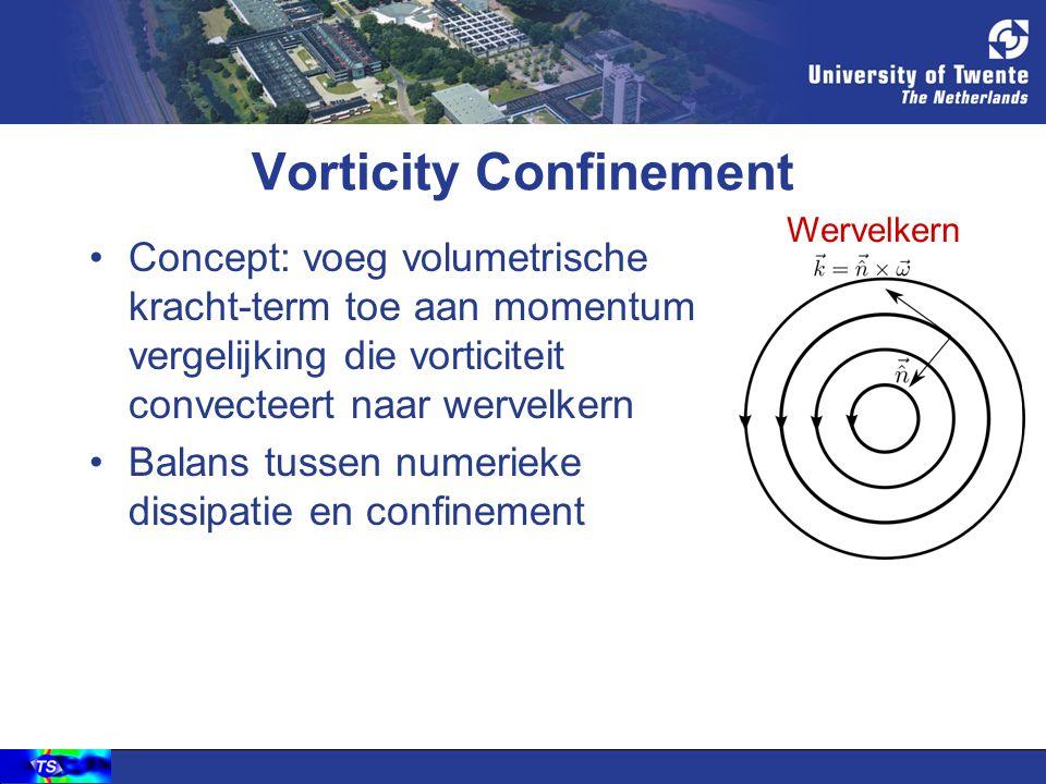 Vorticity Confinement Concept: voeg volumetrische kracht-term toe aan momentum vergelijking die vorticiteit convecteert naar wervelkern Balans tussen