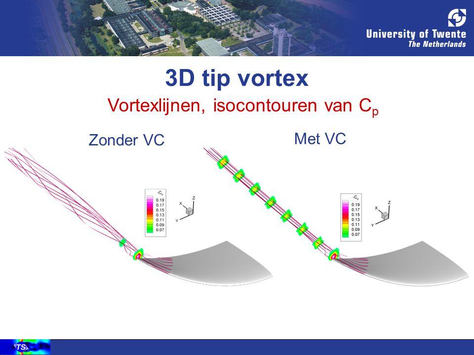 3D tip vortex Vortexlijnen, isocontouren van C p Zonder VC Met VC