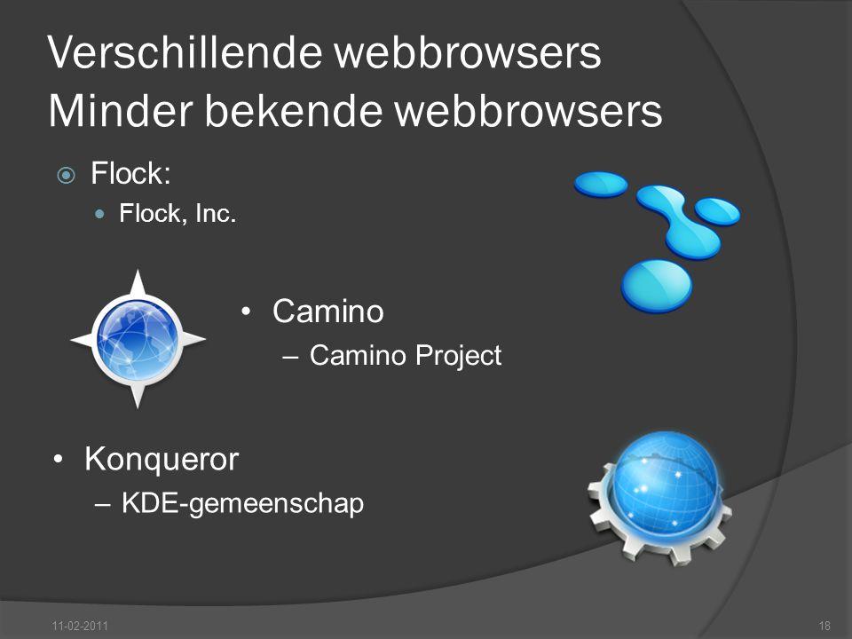 Verschillende webbrowsers Minder bekende webbrowsers  Flock: Flock, Inc.