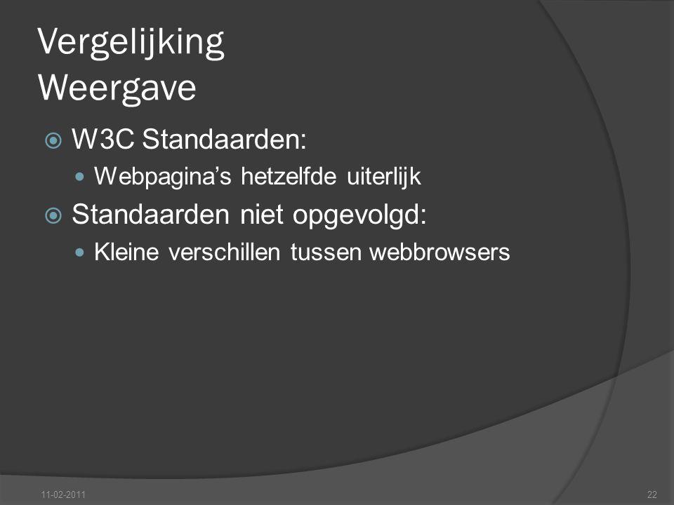 Vergelijking Weergave  W3C Standaarden: Webpagina's hetzelfde uiterlijk  Standaarden niet opgevolgd: Kleine verschillen tussen webbrowsers 11-02-201122