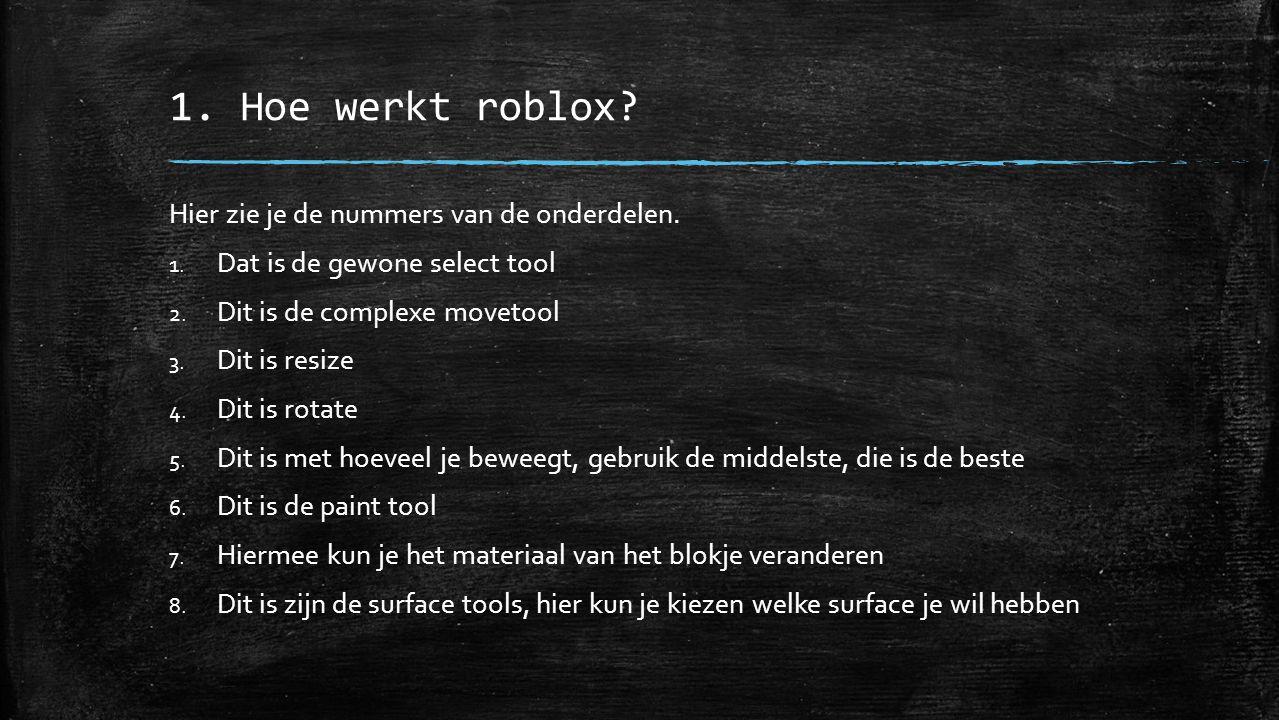1.Hoe werkt roblox. Hier zie je de nummers van de onderdelen.