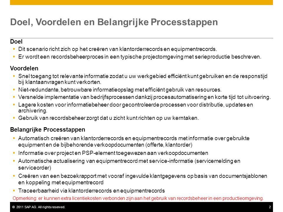 ©2011 SAP AG. All rights reserved.2 Doel, Voordelen en Belangrijke Processtappen Doel  Dit scenario richt zich op het creëren van klantorderrecords e