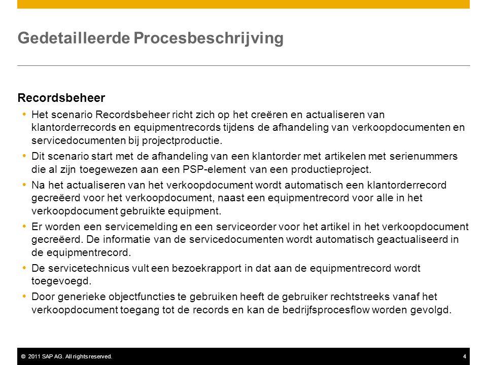 ©2011 SAP AG. All rights reserved.4 Gedetailleerde Procesbeschrijving Recordsbeheer  Het scenario Recordsbeheer richt zich op het creëren en actualis
