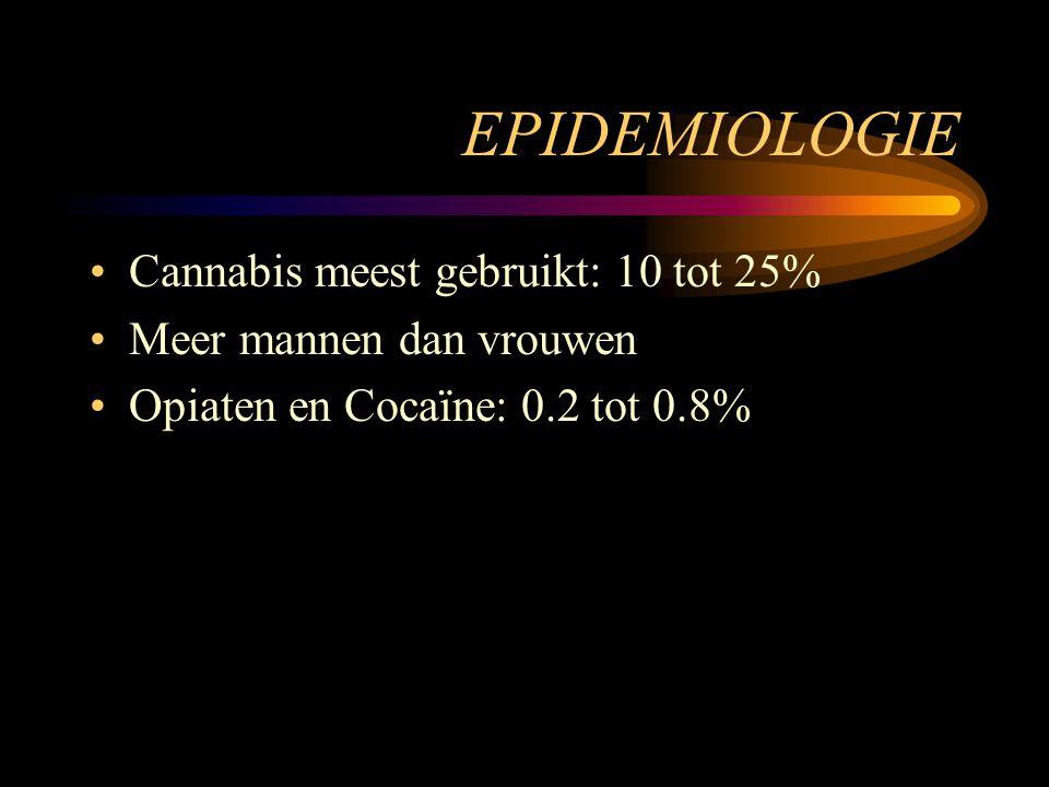 EPIDEMIOLOGIE Cannabis meest gebruikt: 10 tot 25% Meer mannen dan vrouwen Opiaten en Cocaïne: 0.2 tot 0.8%