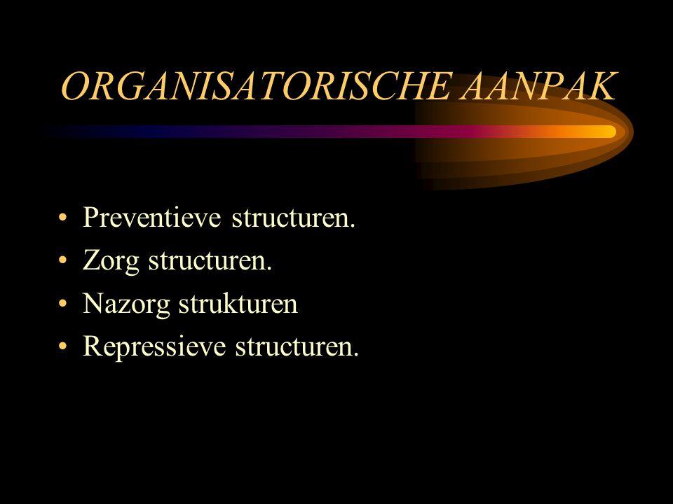 ORGANISATORISCHE AANPAK Preventieve structuren. Zorg structuren. Nazorg strukturen Repressieve structuren.