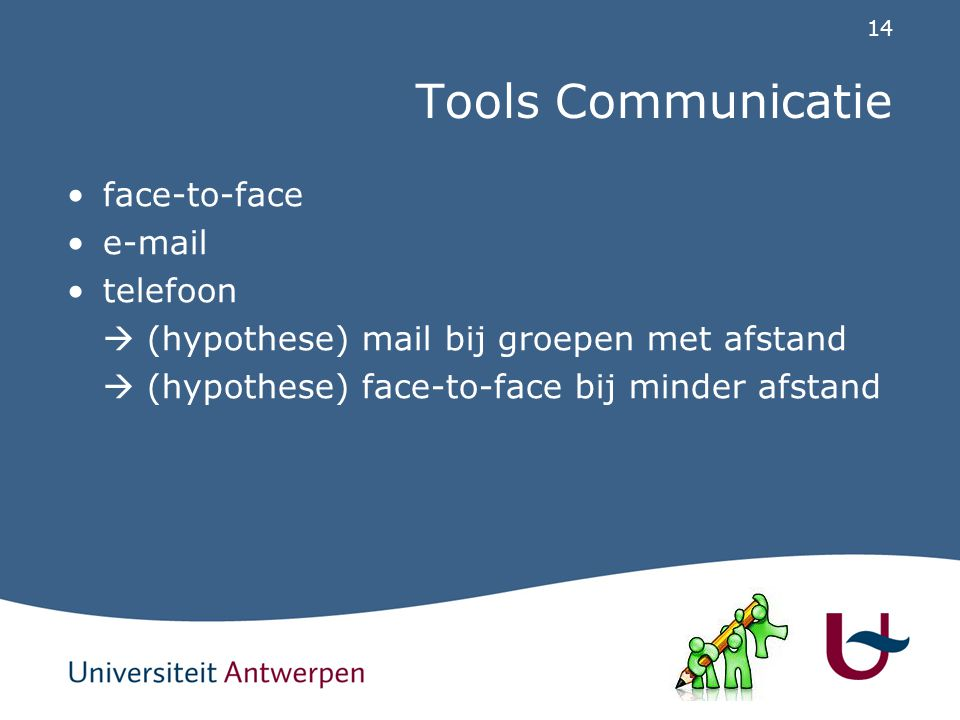14 Tools Communicatie face-to-face e-mail telefoon  (hypothese) mail bij groepen met afstand  (hypothese) face-to-face bij minder afstand