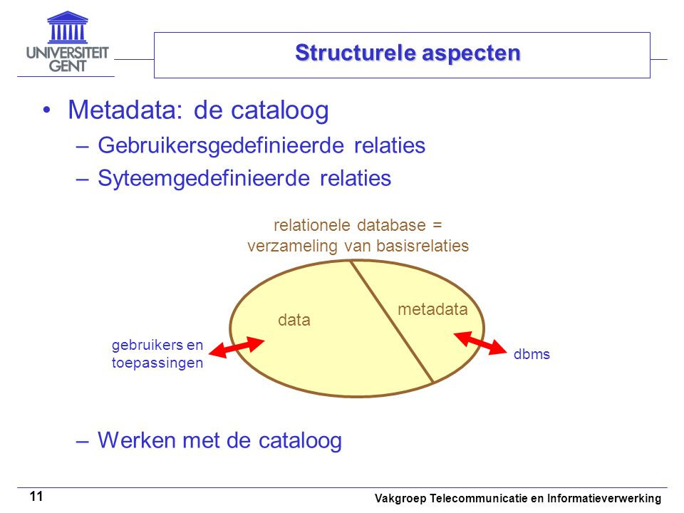 Vakgroep Telecommunicatie en Informatieverwerking 11 Structurele aspecten Metadata: de cataloog –Gebruikersgedefinieerde relaties –Syteemgedefinieerde relaties –Werken met de cataloog relationele database = verzameling van basisrelaties data metadata gebruikers en toepassingen dbms