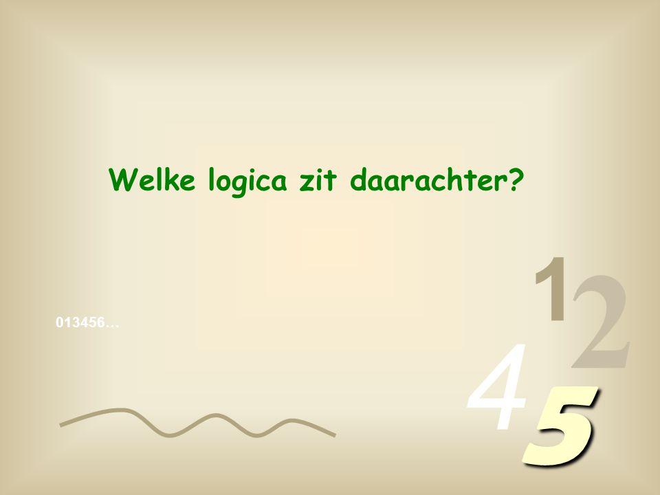 013456… 1 2 4 5 Welke logica zit daarachter?