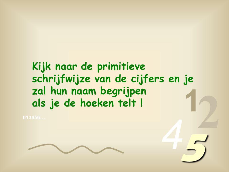 013456… 1 2 4 5 Dit is heel eenvoudig : KIJK NAAR DE HOEKEN !
