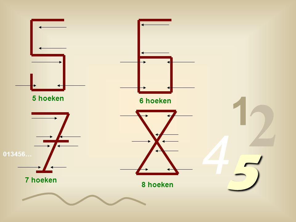 013456… 1 2 4 5 1 hoek 2 hoeken 3 hoeken 4 hoeken