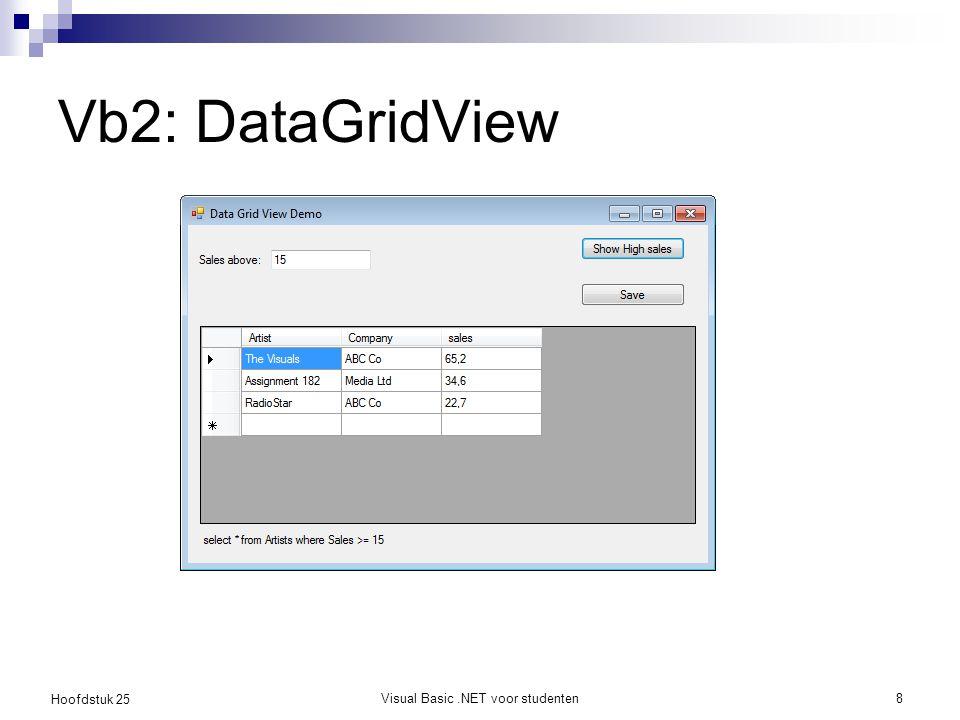 Hoofdstuk 25 Vb3: SQL voorbeeld Visual Basic.NET voor studenten9