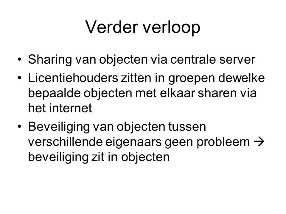 Verder verloop Sharing van objecten via centrale server Licentiehouders zitten in groepen dewelke bepaalde objecten met elkaar sharen via het internet Beveiliging van objecten tussen verschillende eigenaars geen probleem  beveiliging zit in objecten
