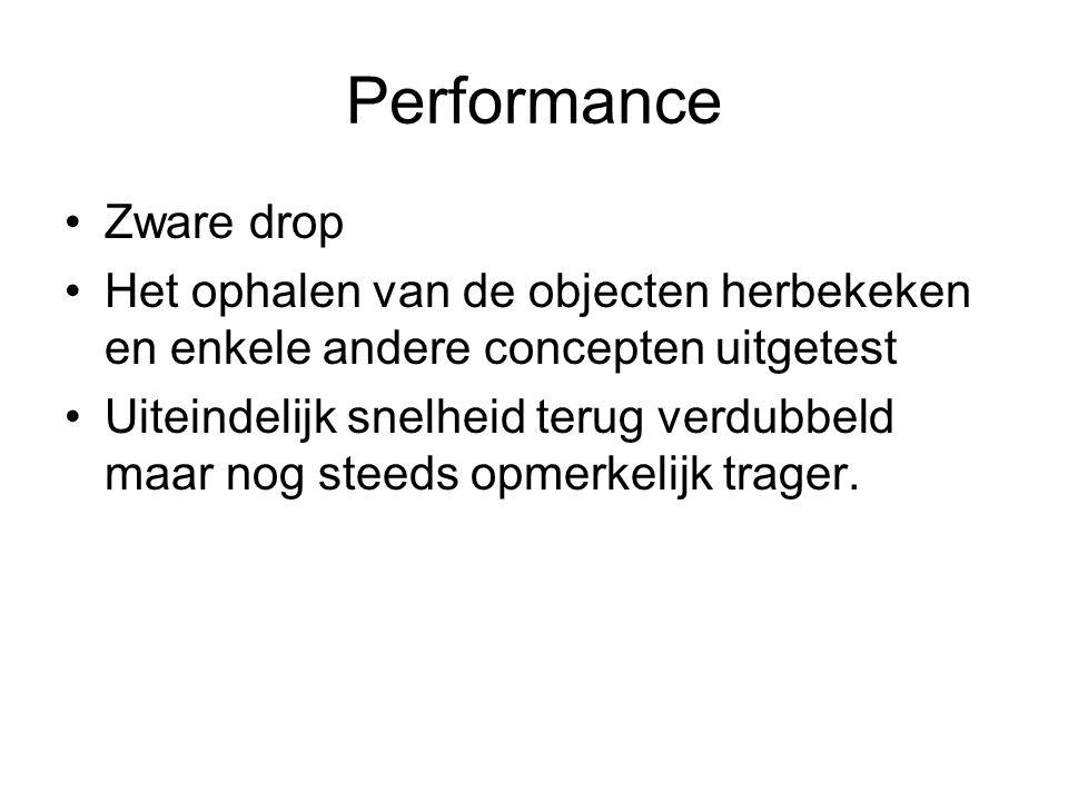 Performance Zware drop Het ophalen van de objecten herbekeken en enkele andere concepten uitgetest Uiteindelijk snelheid terug verdubbeld maar nog steeds opmerkelijk trager.