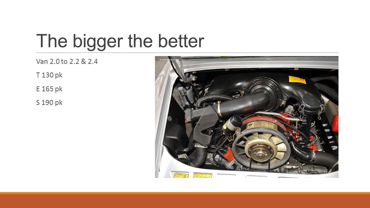 Carrera RS 1973 2.7L 210 pk Gewicht vermindering Eendenstaart 'ducktail' Race industrie 1580 van 500