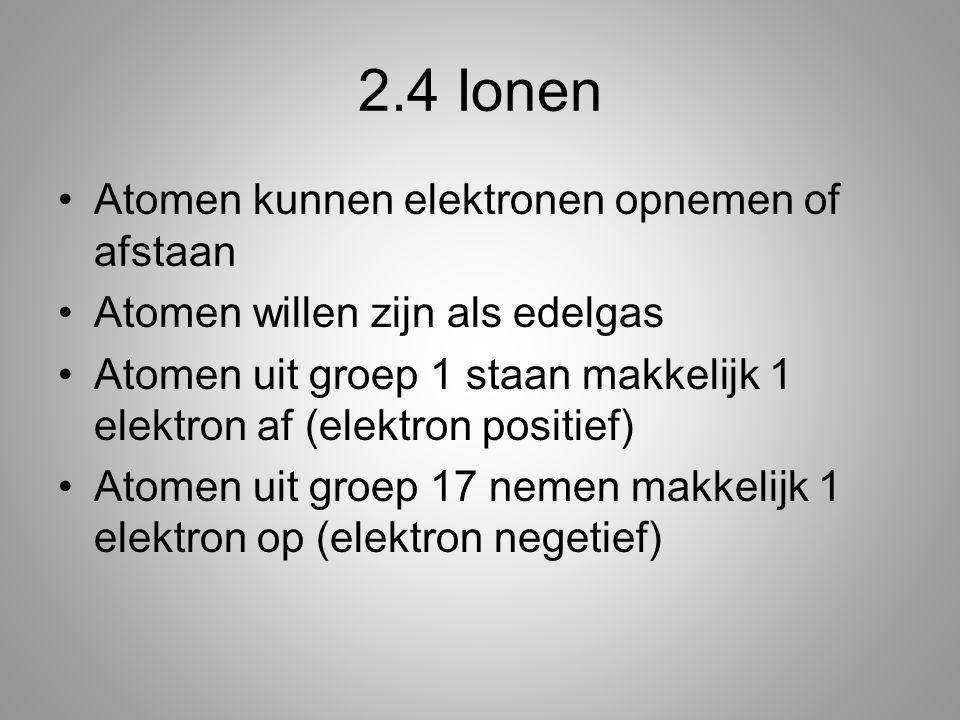 2.4 Ionen Atomen kunnen elektronen opnemen of afstaan Atomen willen zijn als edelgas Atomen uit groep 1 staan makkelijk 1 elektron af (elektron positi