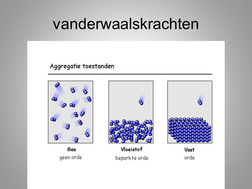 Atomen Kleinste deeltjes van een molecuul Symbolen –Eerste letter van de Latijnse naam –Bijvoorbeeld: Koolstof = Carboneum dus C Koper = Cuprum dus Cu Denk aan hoofdletter kleine letter!!!