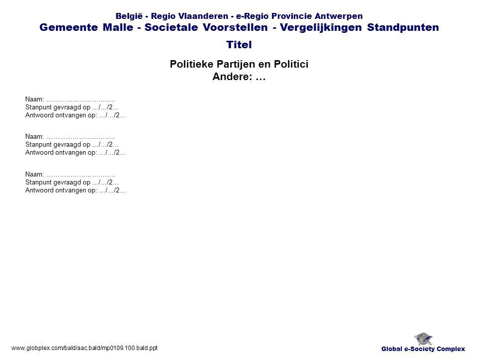 Global e-Society Complex België - Regio Vlaanderen - e-Regio Provincie Antwerpen Gemeente Malle - Societale Voorstellen - Vergelijkingen Standpunten Politieke Partijen en Politici Andere: … Titel www.globplex.com/bald/aac.bald/mp0109.100.bald.ppt Naam: …………………………..
