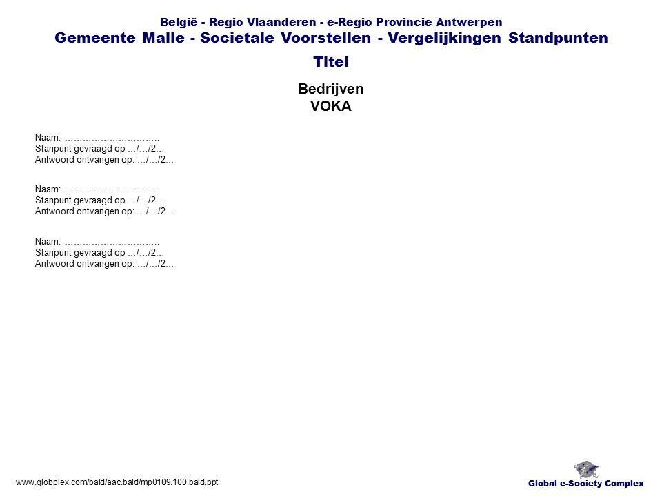 Global e-Society Complex België - Regio Vlaanderen - e-Regio Provincie Antwerpen Gemeente Malle - Societale Voorstellen - Vergelijkingen Standpunten Bedrijven VOKA Titel www.globplex.com/bald/aac.bald/mp0109.100.bald.ppt Naam: …………………………..