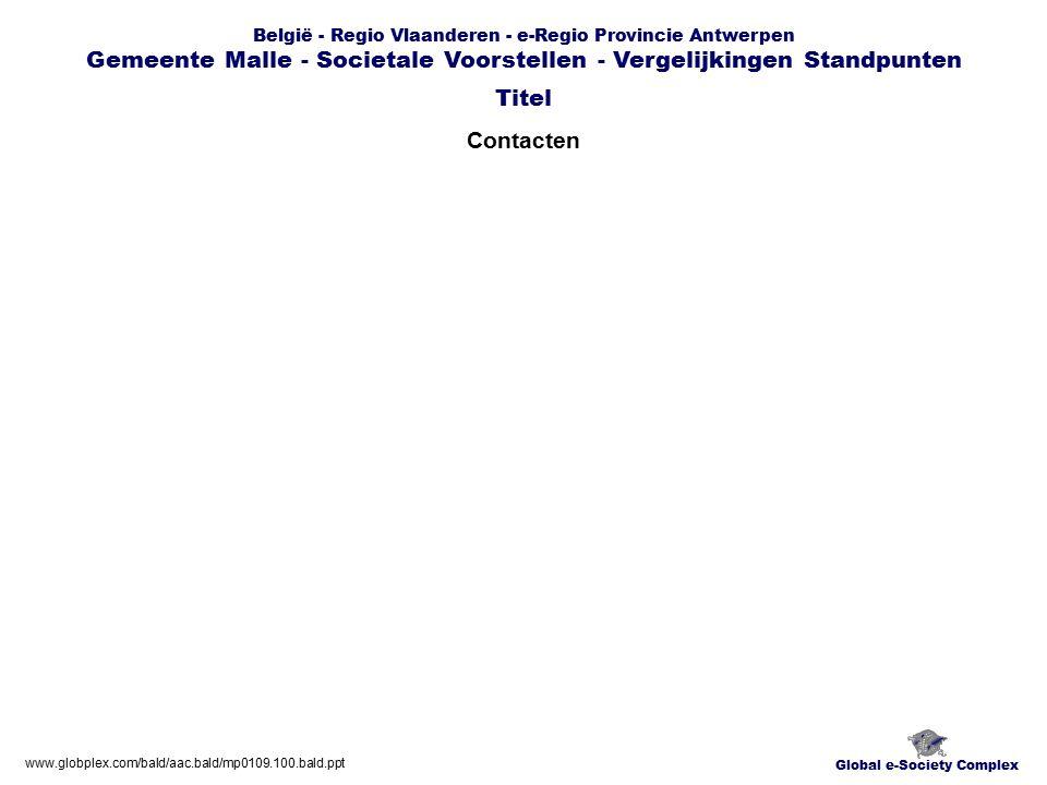 Global e-Society Complex www.globplex.com/bald/aac.bald/mp0109.100.bald.ppt België - Regio Vlaanderen - e-Regio Provincie Antwerpen Gemeente Malle - Societale Voorstellen - Vergelijkingen Standpunten Contacten Titel