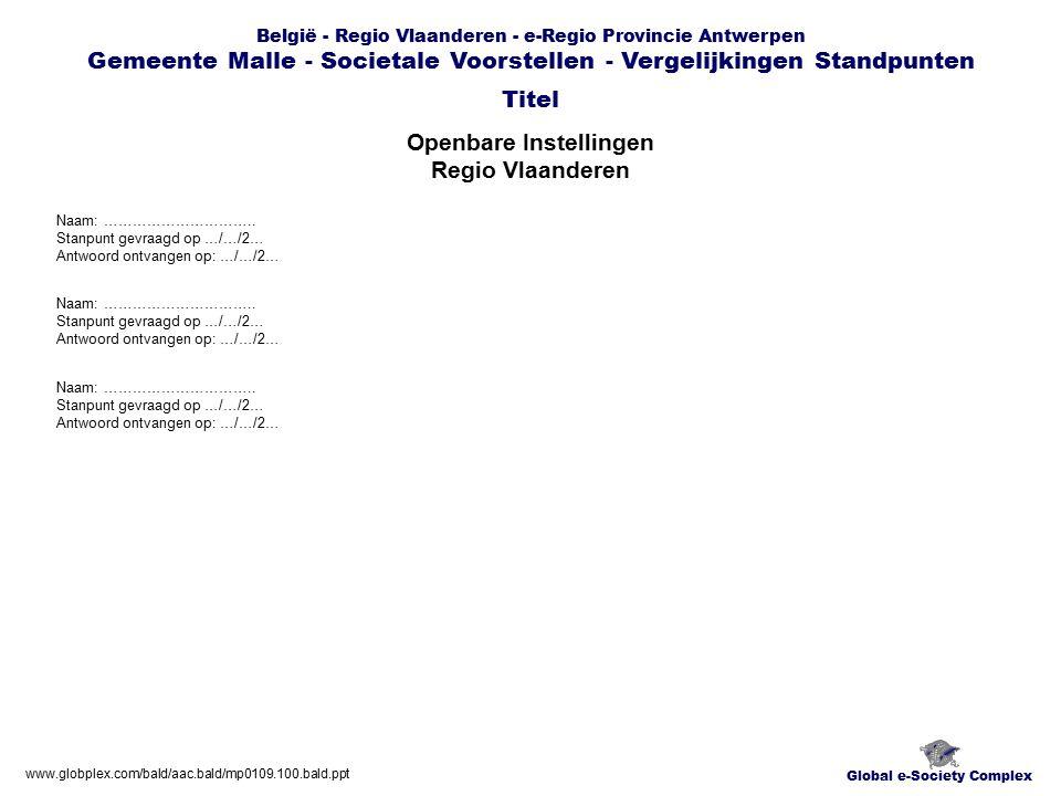 Global e-Society Complex België - Regio Vlaanderen - e-Regio Provincie Antwerpen Gemeente Malle - Societale Voorstellen - Vergelijkingen Standpunten Openbare Instellingen Regio Vlaanderen Titel www.globplex.com/bald/aac.bald/mp0109.100.bald.ppt Naam: …………………………..