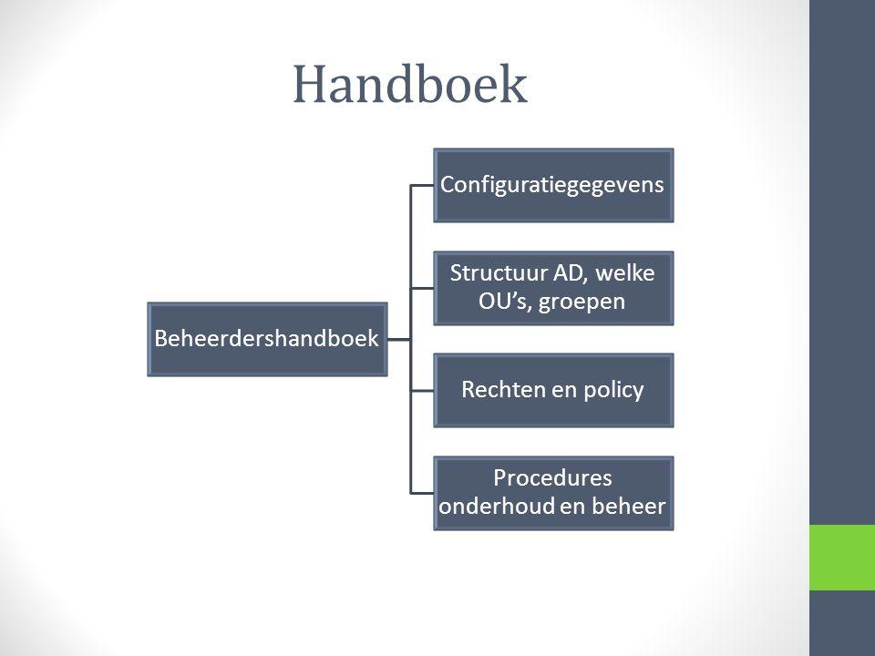 Handboek Beheerdershandboek Configuratiegegevens Structuur AD, welke OU's, groepen Rechten en policy Procedures onderhoud en beheer