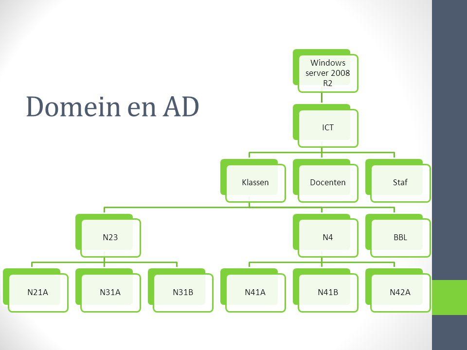 Domein en AD Windows server 2008 R2 ICTKlassenN23N21AN31AN31BN4N41AN41BN42ABBLDocentenStaf